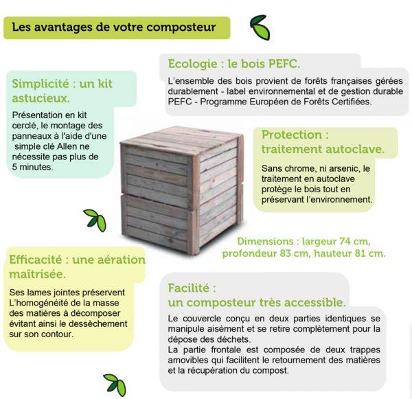 infos-composteur-1